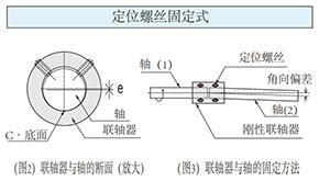 定位螺丝固定式刚性联轴器组装