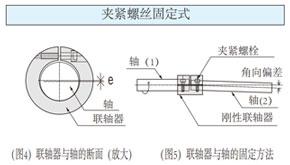 夹紧螺丝固定式刚性联轴器组装