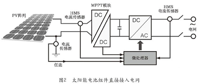 电流传感器在太阳能光电系统中应用2