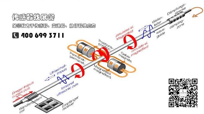 磁致伸缩位移传感器原理图