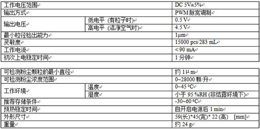 粉尘传感器参数规格