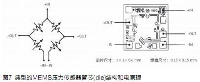 MEMS压力传感器原理图