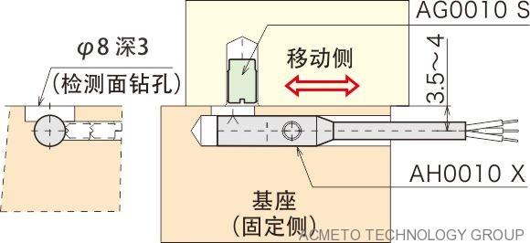 磁性传感器埋入组装在机械滑动面上的示例