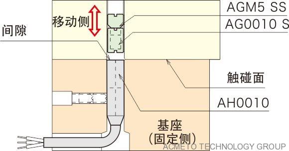 磁性传感器用作接近型的限位传感器示例