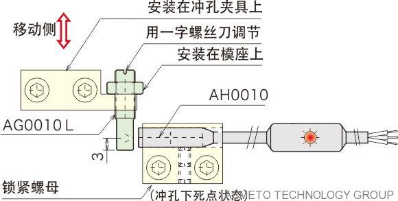 磁性传感器用作高精度下死点监视传感器示例