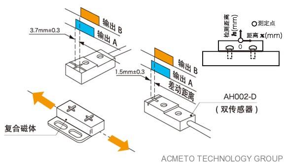磁性传感器做为双传感器的使用方法
