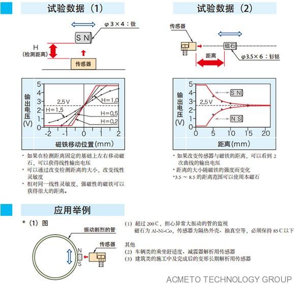 线性传感器