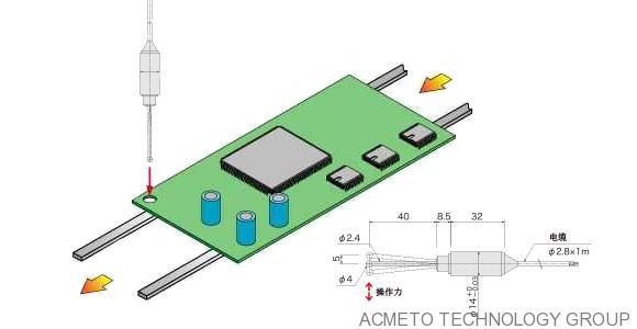 探针式传感器在自动化测试设备中的应用