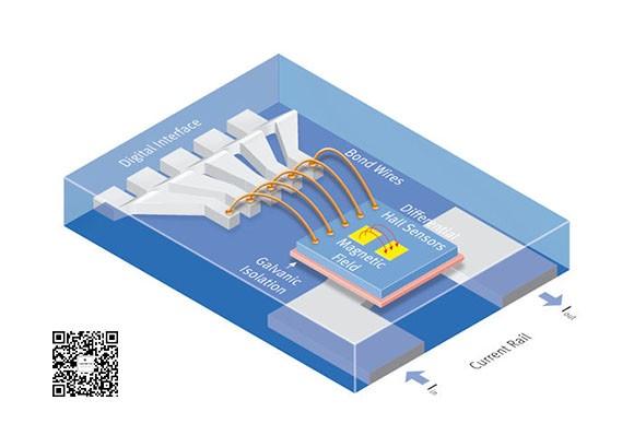 英飞凌电流传感器TLI4970结构图