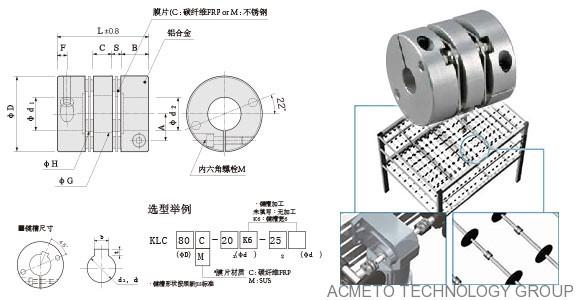 不锈钢膜片联轴器在玻璃冲洗和搬动上的应用