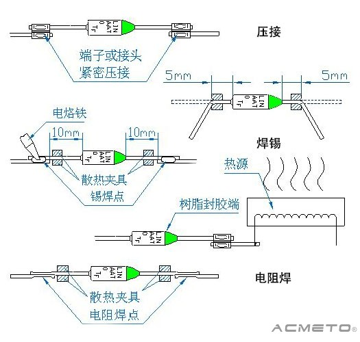 热熔断器应用方法